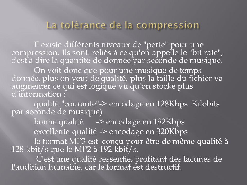 La tolérance de la compression