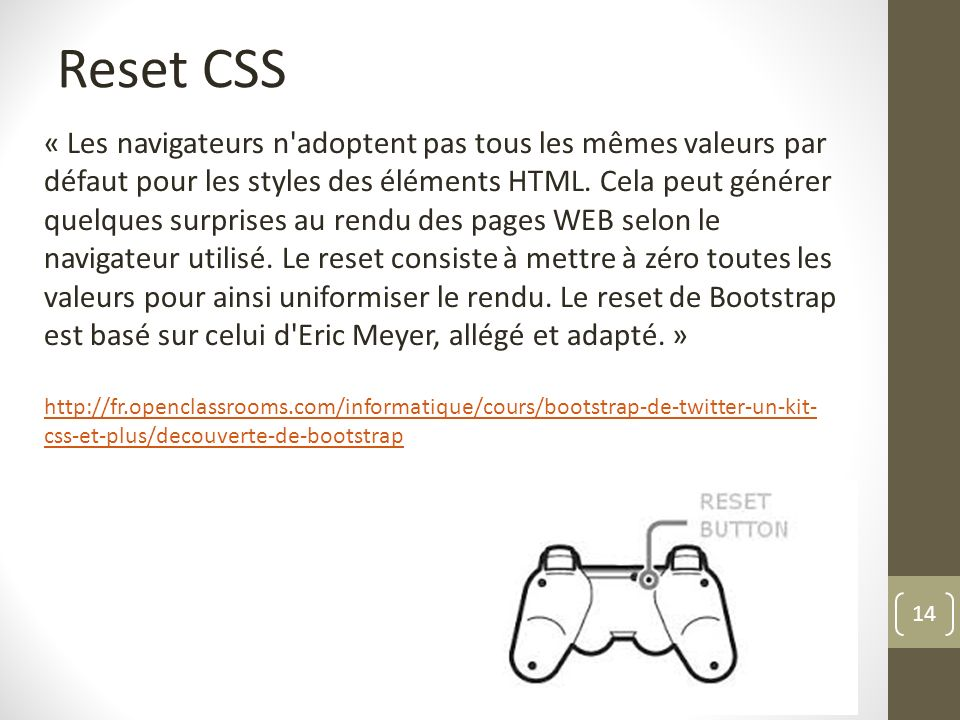Reset CSS