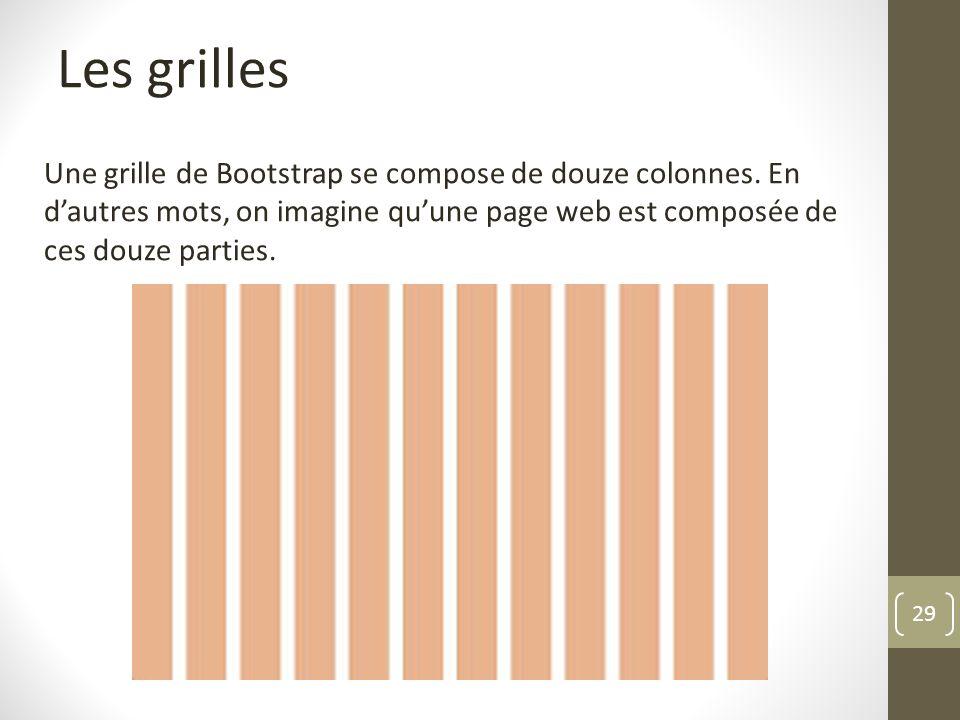 Les grilles Une grille de Bootstrap se compose de douze colonnes.