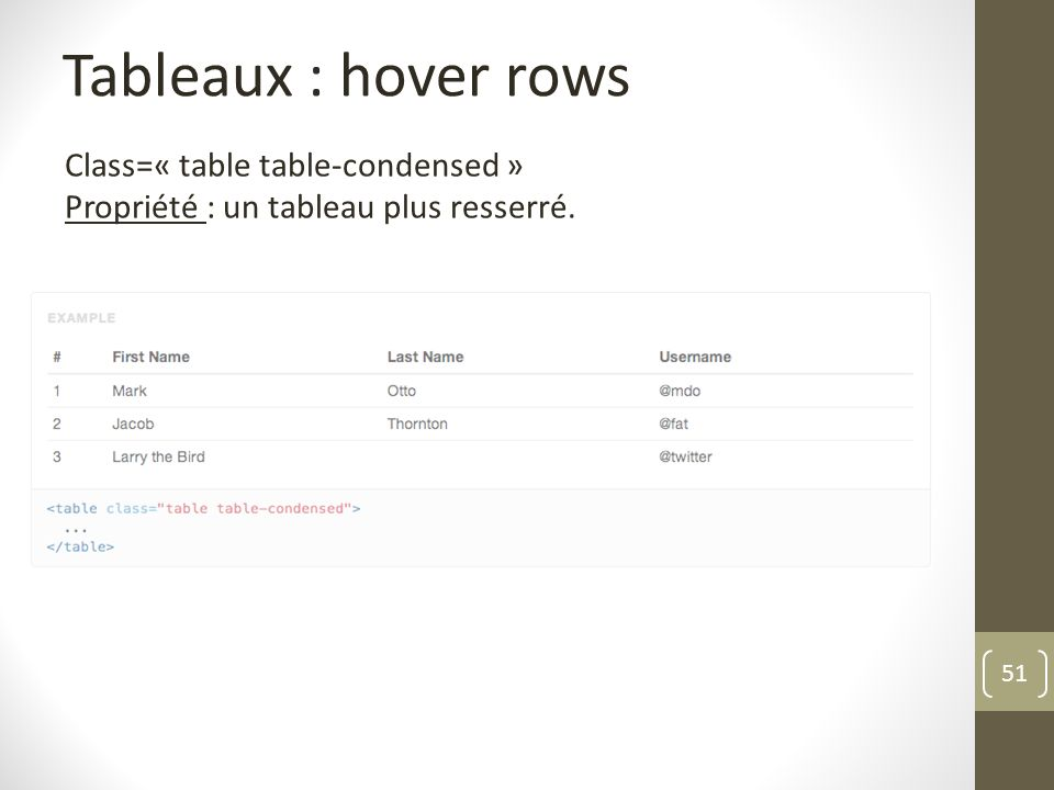 Tableaux : hover rows Class=« table table-condensed »