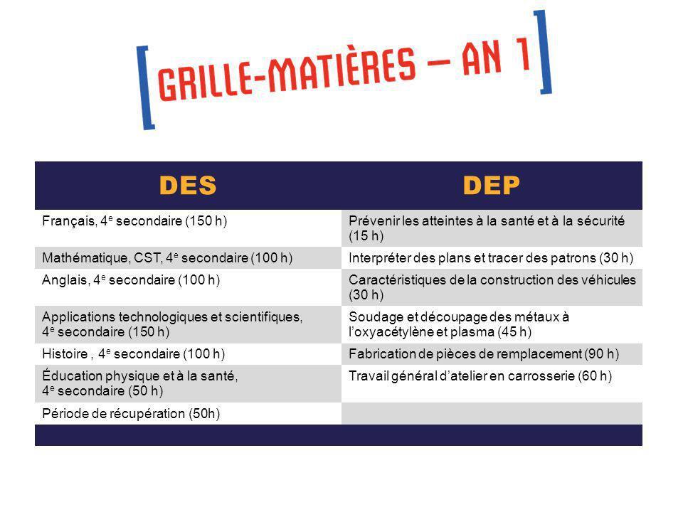 DES DEP Français, 4e secondaire (150 h)