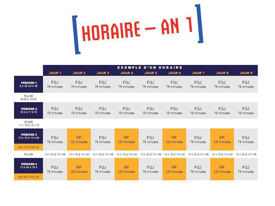 FGJ FP EXEMPLE D'UN HORAIRE JOUR 1 JOUR 2 JOUR 3 JOUR 4 JOUR 5 JOUR 6