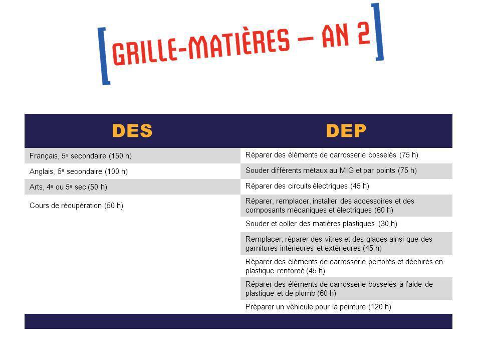DES DEP Français, 5e secondaire (150 h)