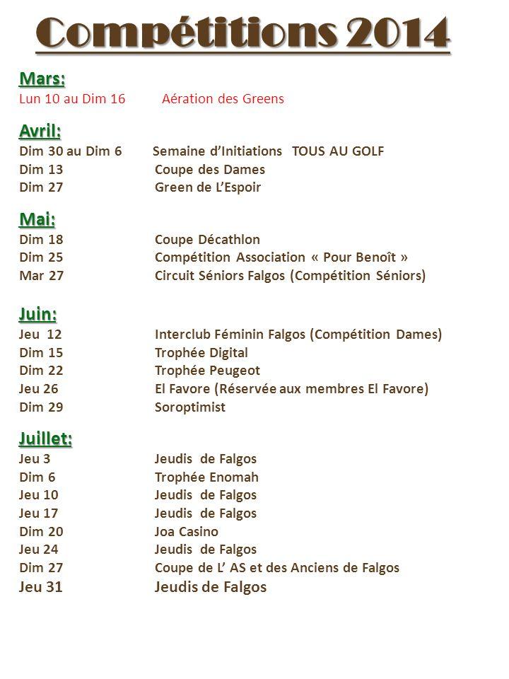 Compétitions 2014 Mars: Avril: Mai: Juin: Juillet:
