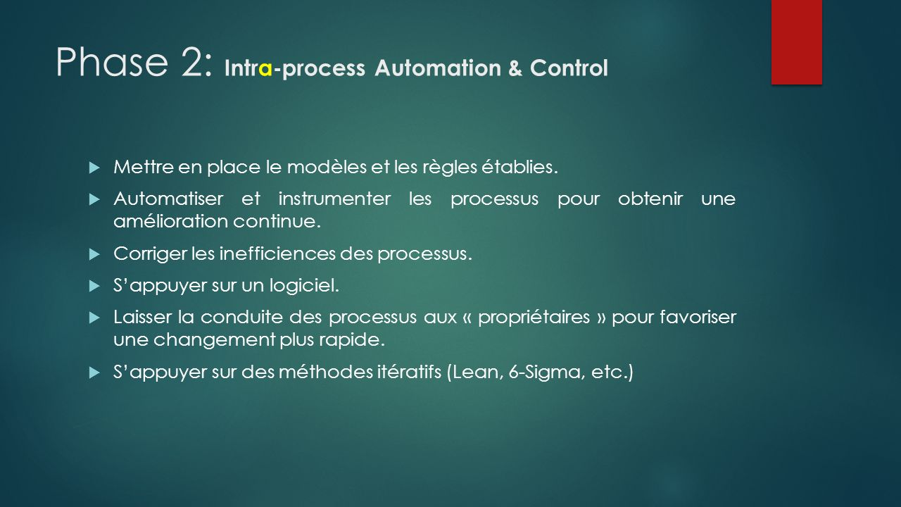 Phase 2: Intra-process Automation & Control