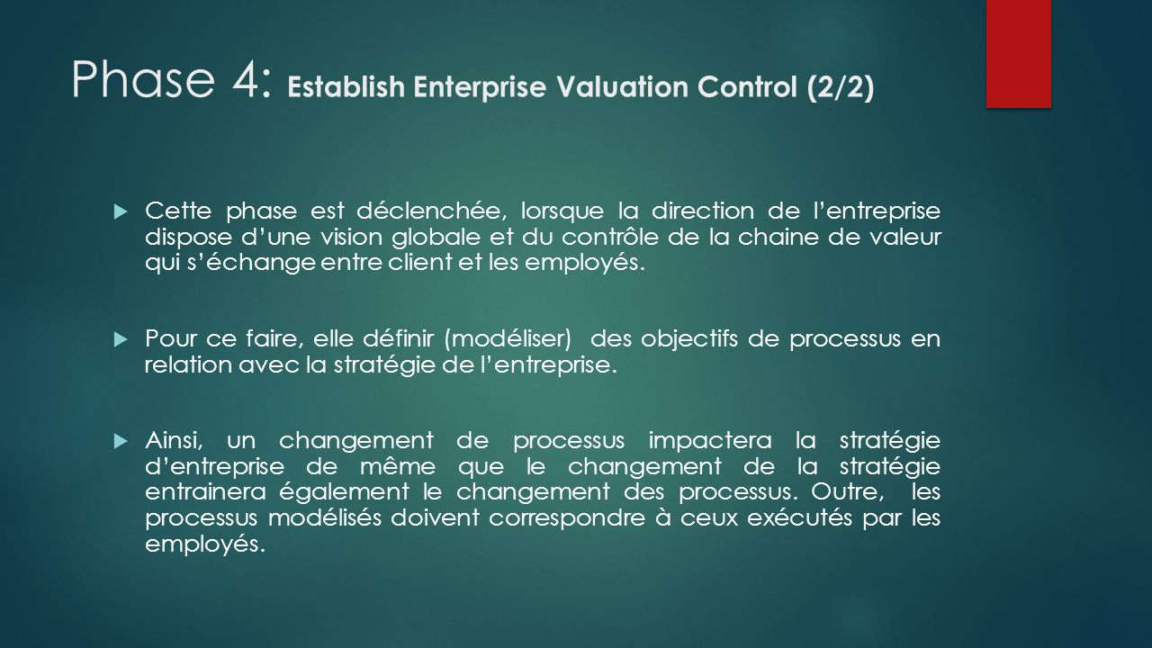 Phase 4: Establish Enterprise Valuation Control (2/2)