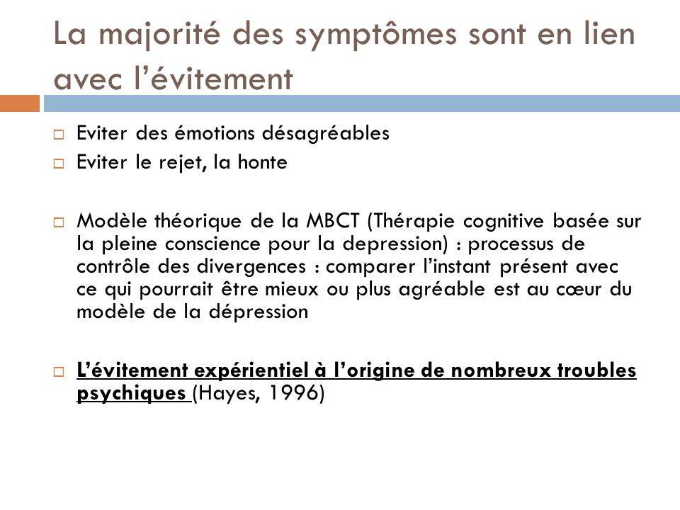 La majorité des symptômes sont en lien avec l'évitement