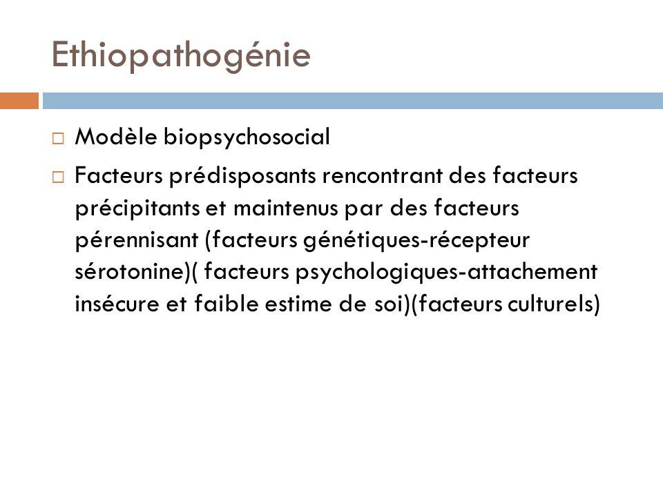Ethiopathogénie Modèle biopsychosocial