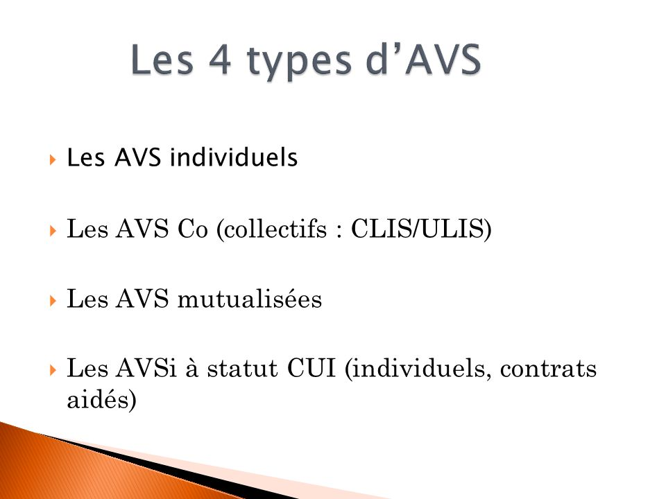 Les 4 types d'AVS Les AVS Co (collectifs : CLIS/ULIS)