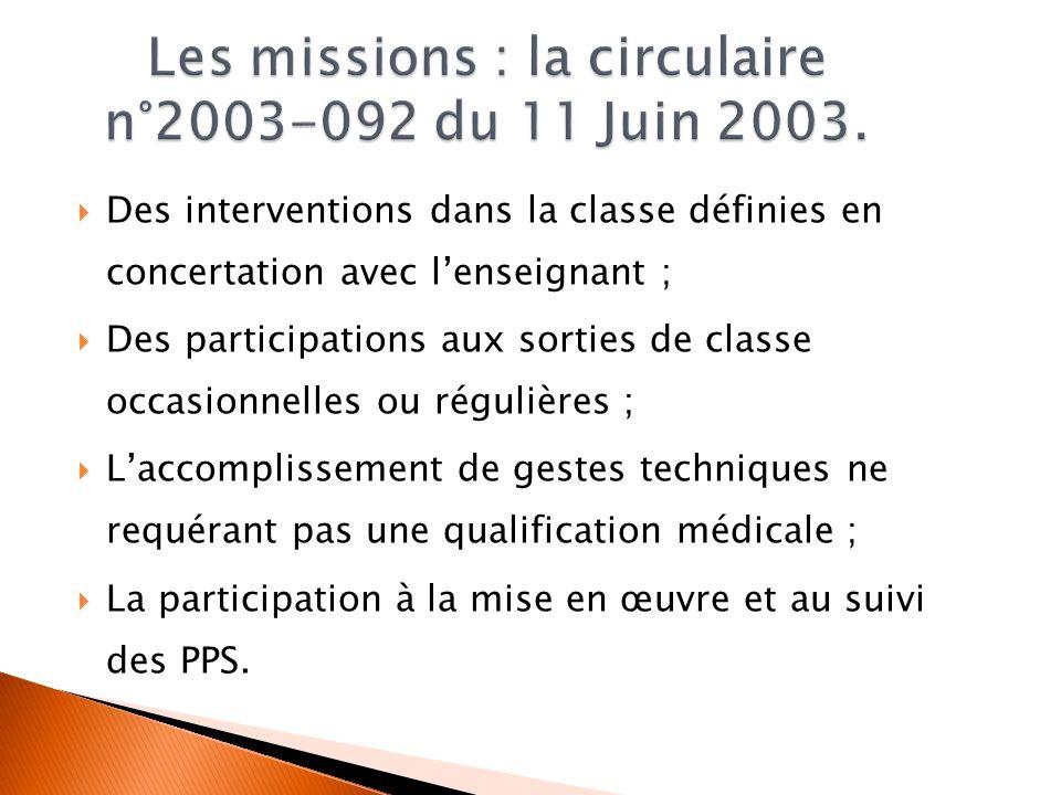 Les missions : la circulaire n°2003-092 du 11 Juin 2003.