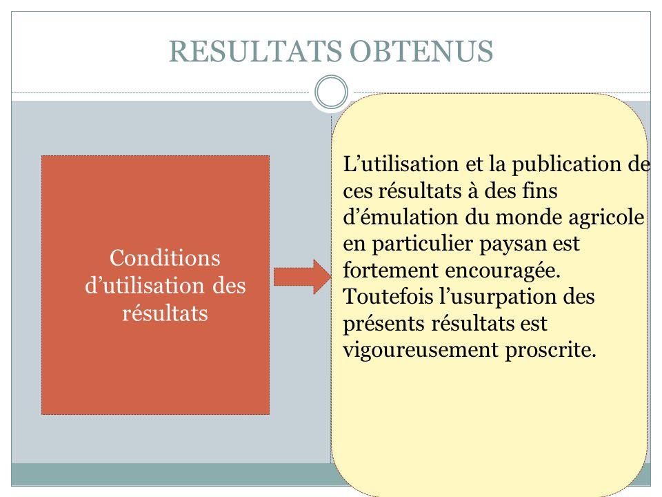 Conditions d'utilisation des résultats