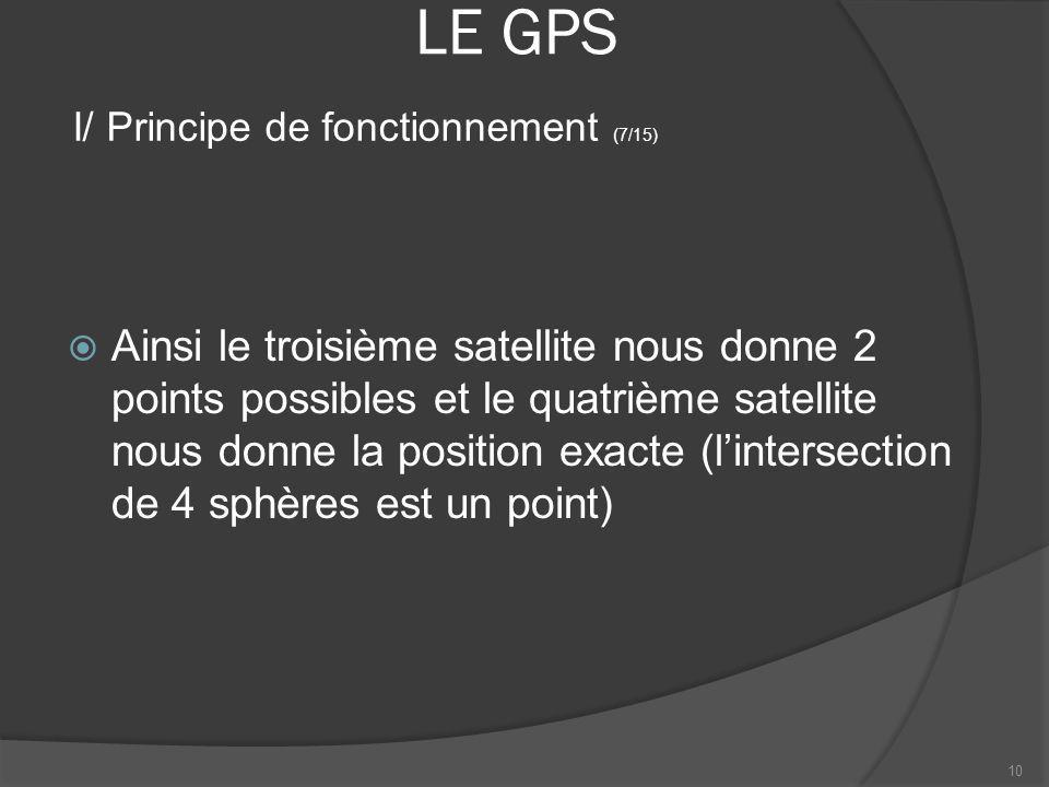 LE GPS I/ Principe de fonctionnement (7/15)