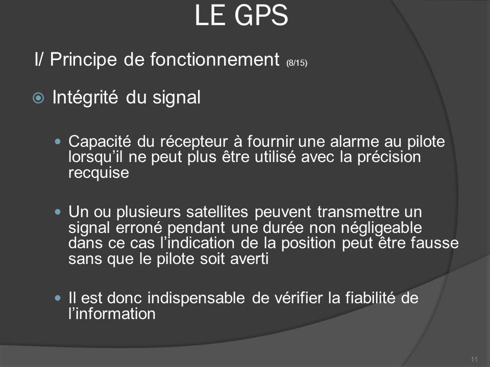 LE GPS I/ Principe de fonctionnement (8/15) Intégrité du signal