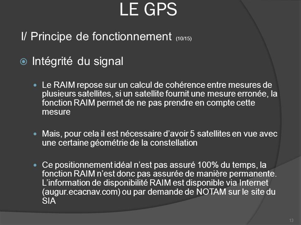LE GPS I/ Principe de fonctionnement (10/15) Intégrité du signal