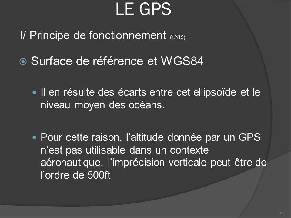 LE GPS Surface de référence et WGS84