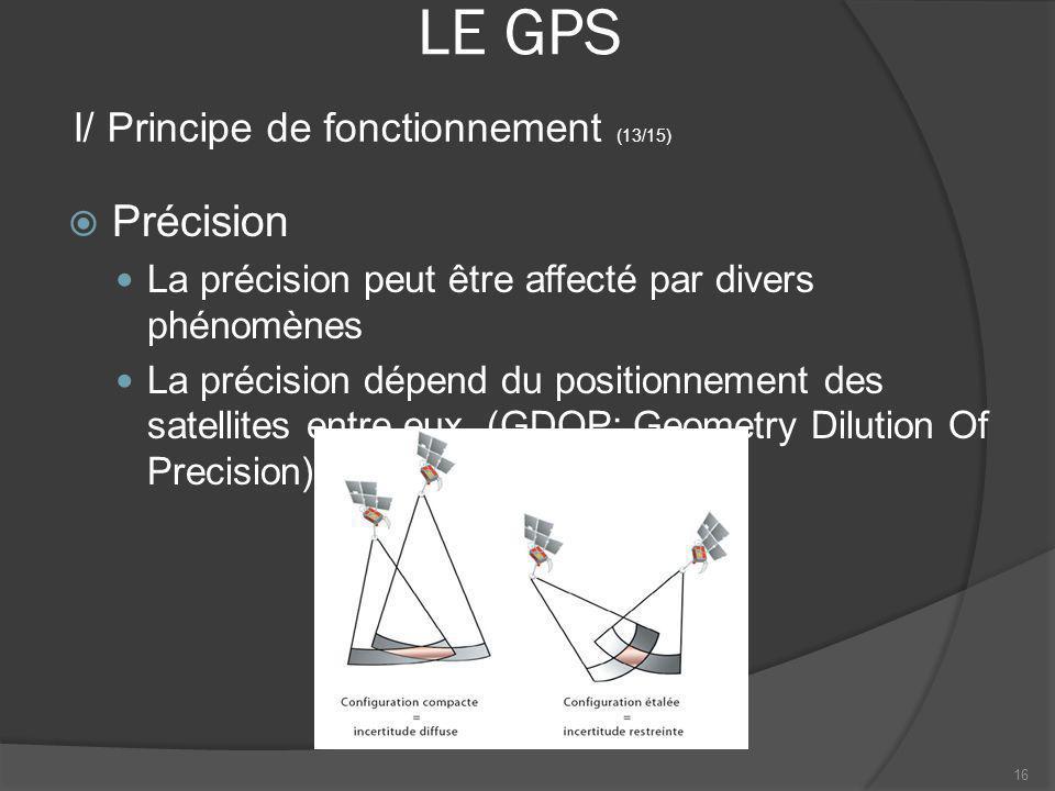 LE GPS Précision I/ Principe de fonctionnement (13/15)