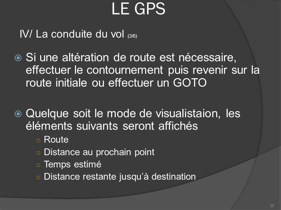 LE GPS IV/ La conduite du vol (3/6)