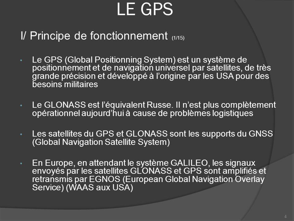 LE GPS I/ Principe de fonctionnement (1/15)