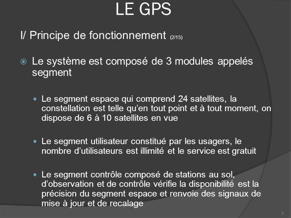 LE GPS I/ Principe de fonctionnement (2/15)