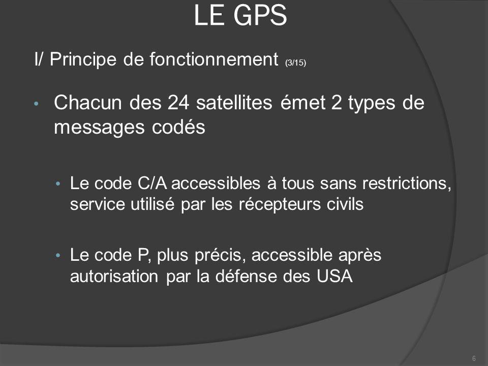 LE GPS Chacun des 24 satellites émet 2 types de messages codés