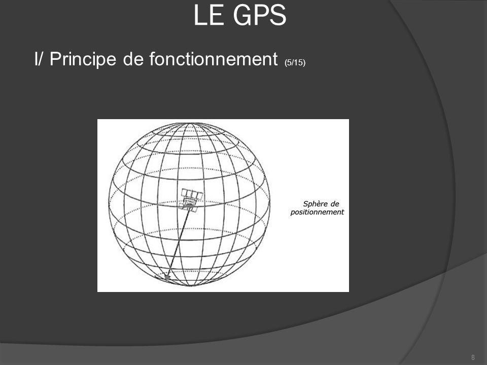 LE GPS I/ Principe de fonctionnement (5/15)