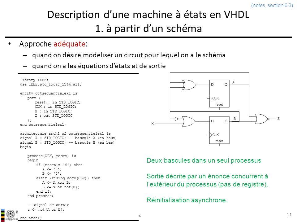 Description d'une machine à états en VHDL 1. à partir d'un schéma