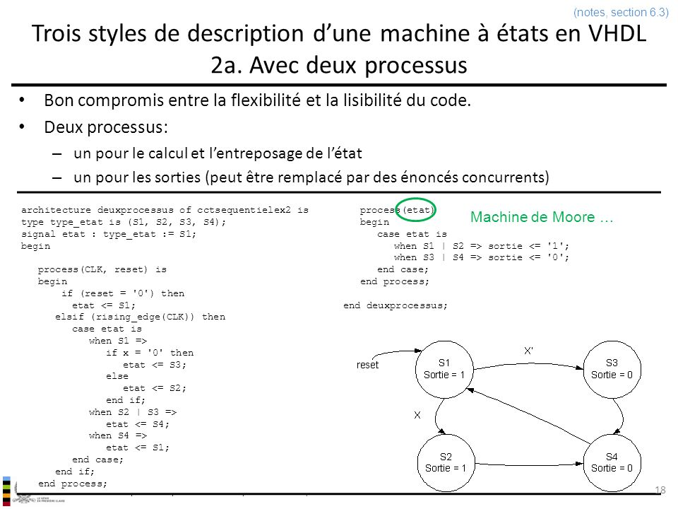 (notes, section 6.3) Trois styles de description d'une machine à états en VHDL 2a. Avec deux processus.