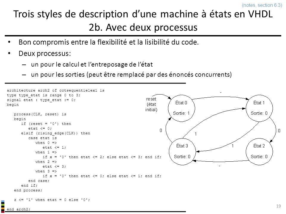 (notes, section 6.3) Trois styles de description d'une machine à états en VHDL 2b. Avec deux processus.