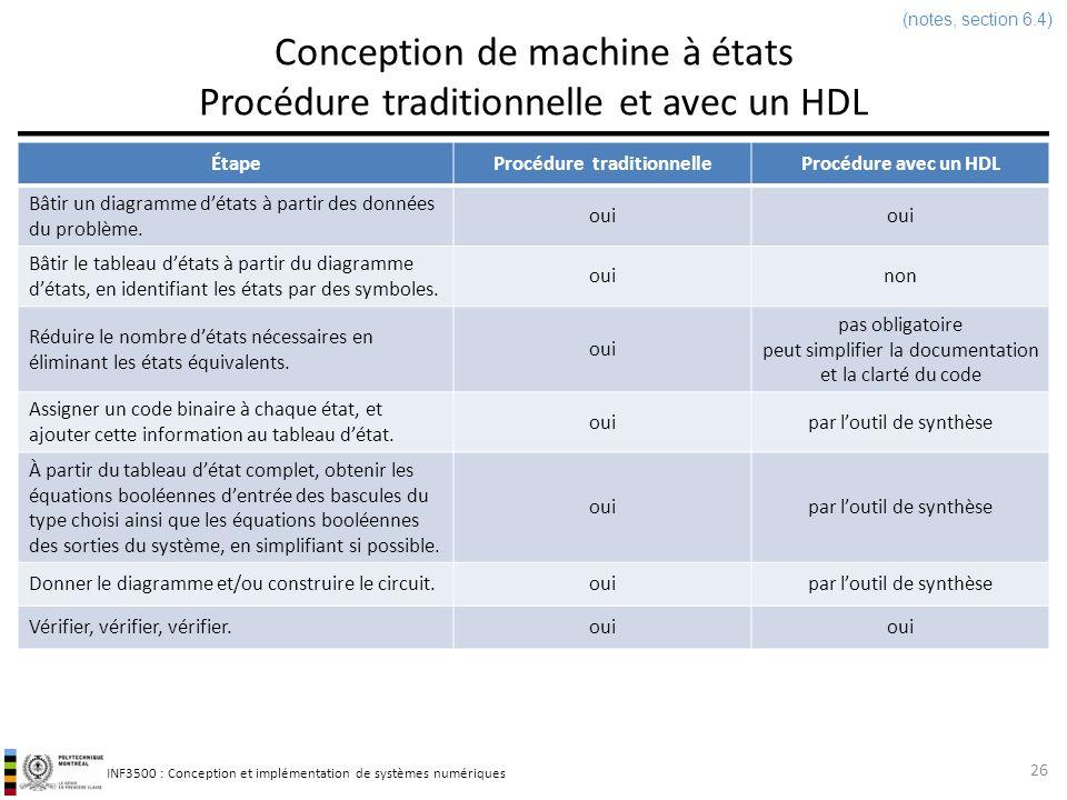 Conception de machine à états Procédure traditionnelle et avec un HDL