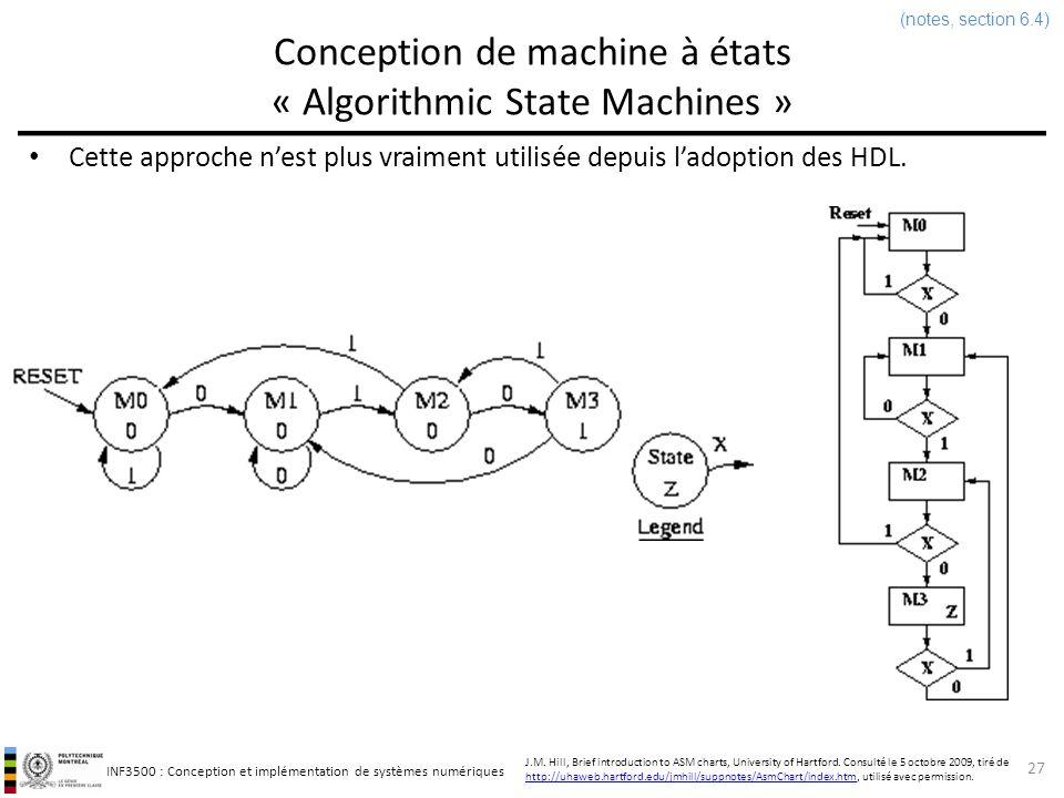 Conception de machine à états « Algorithmic State Machines »