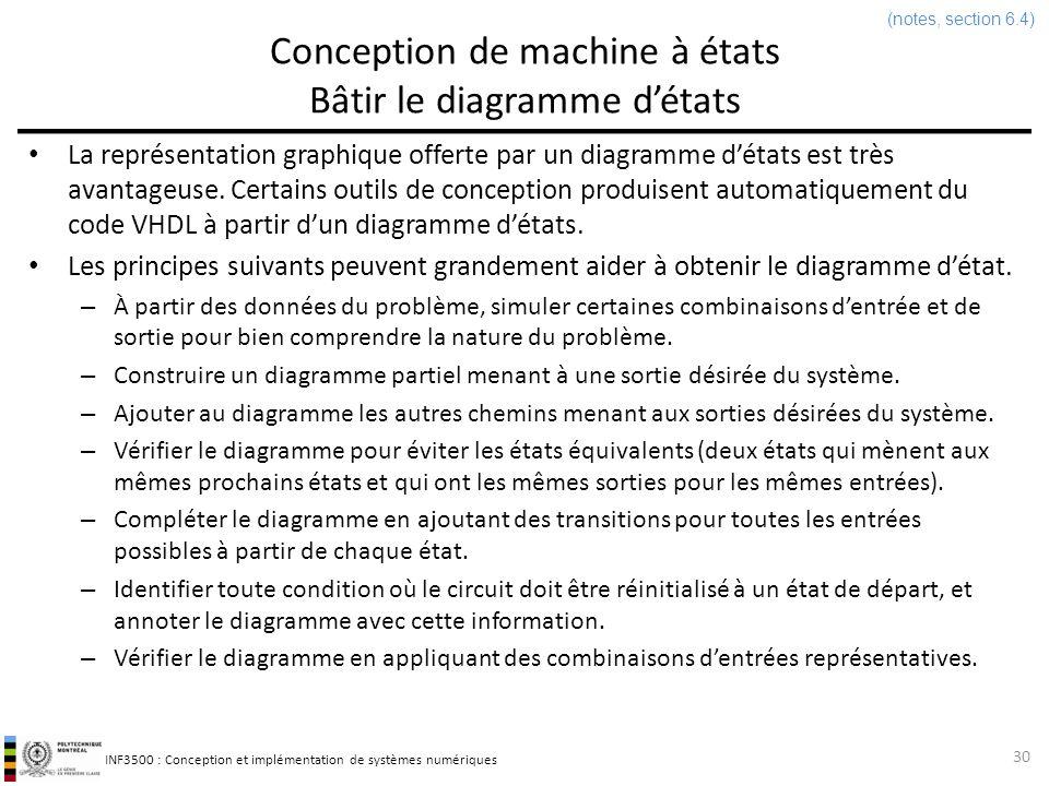 Conception de machine à états Bâtir le diagramme d'états