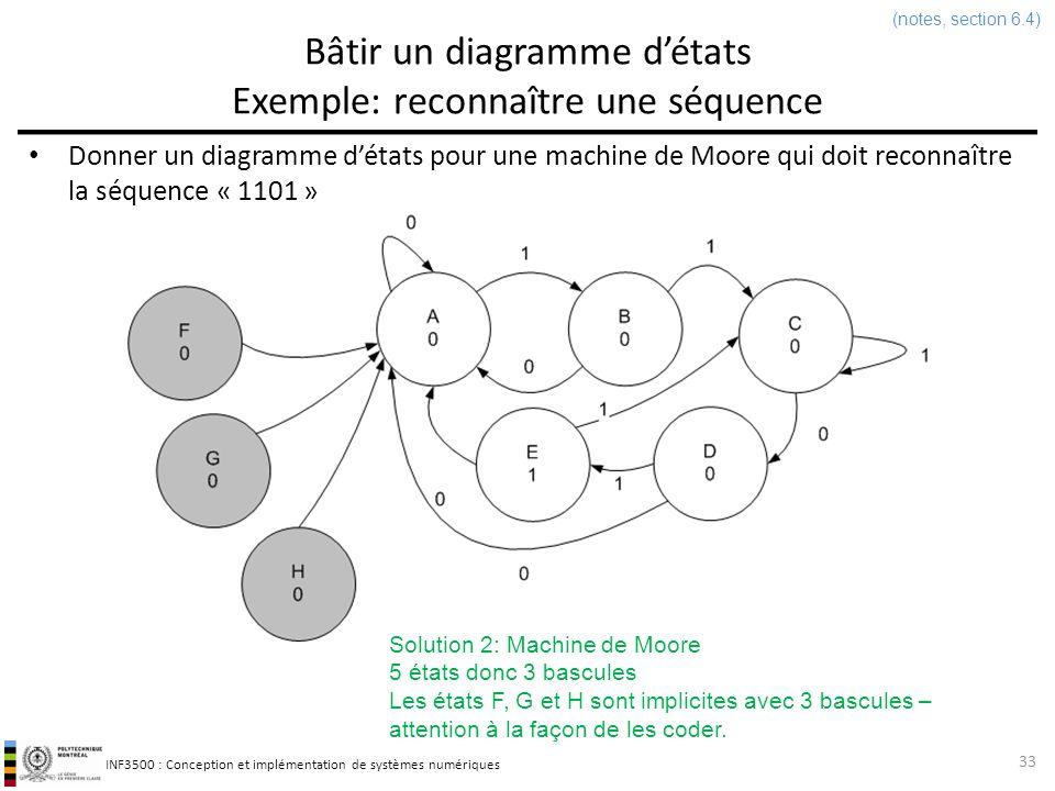 Bâtir un diagramme d'états Exemple: reconnaître une séquence