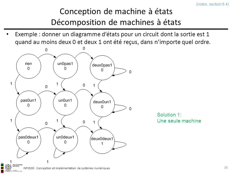 Conception de machine à états Décomposition de machines à états