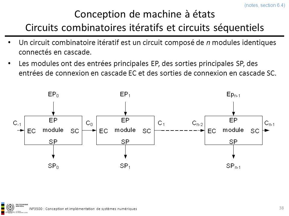 (notes, section 6.4) Conception de machine à états Circuits combinatoires itératifs et circuits séquentiels.