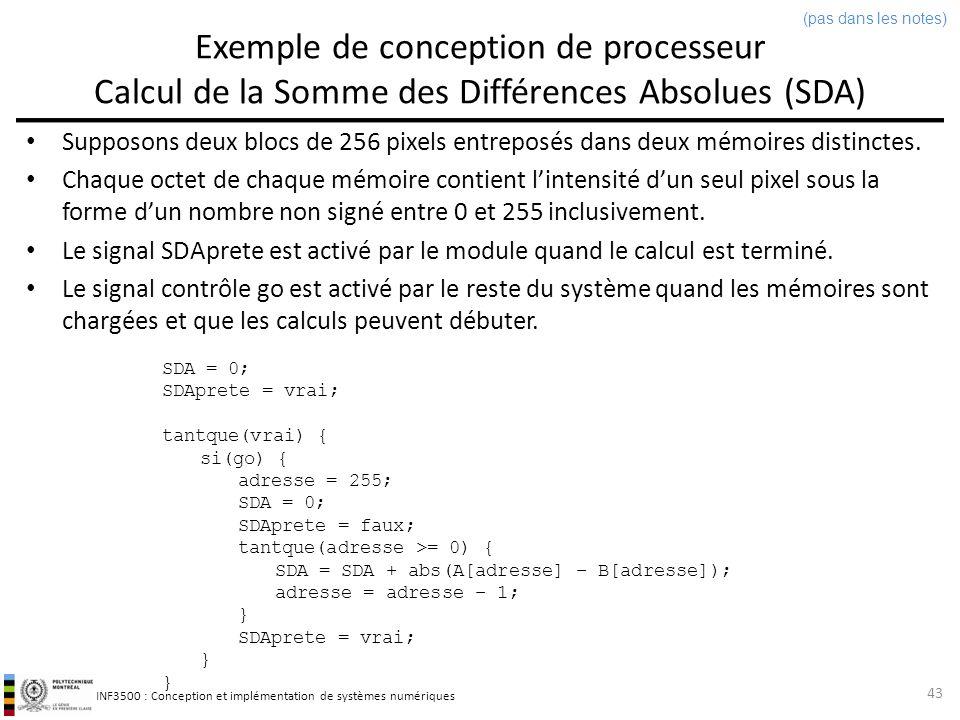 (pas dans les notes) Exemple de conception de processeur Calcul de la Somme des Différences Absolues (SDA)