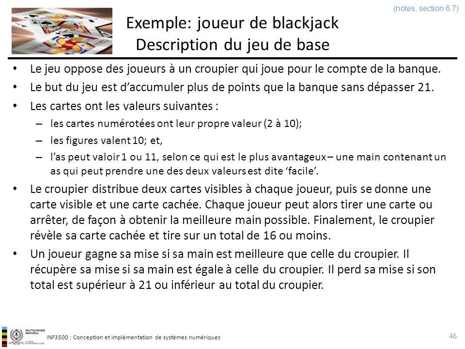 Exemple: joueur de blackjack Description du jeu de base