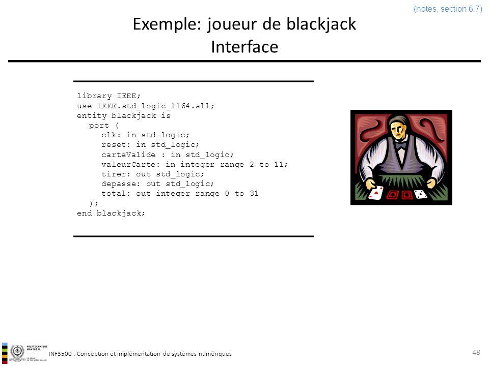 Exemple: joueur de blackjack Interface