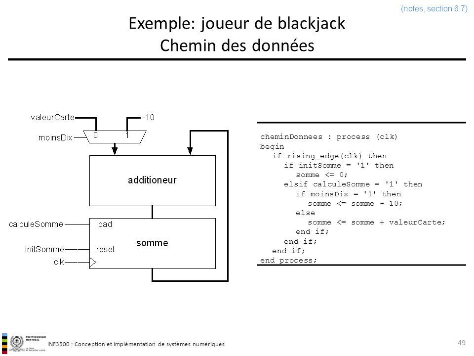 Exemple: joueur de blackjack Chemin des données