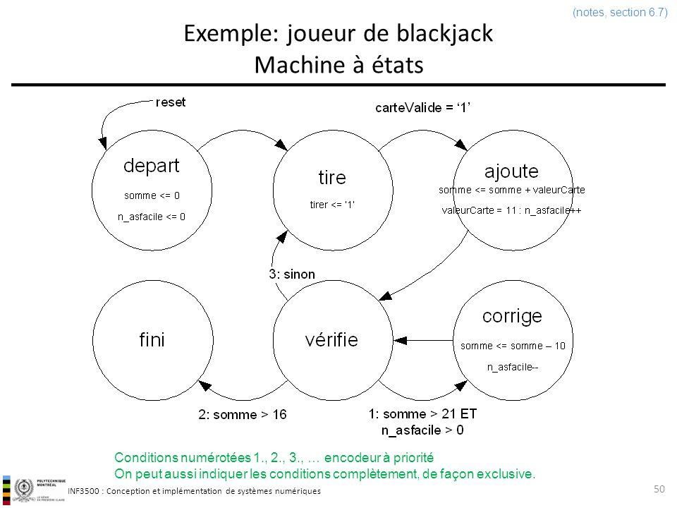 Exemple: joueur de blackjack Machine à états