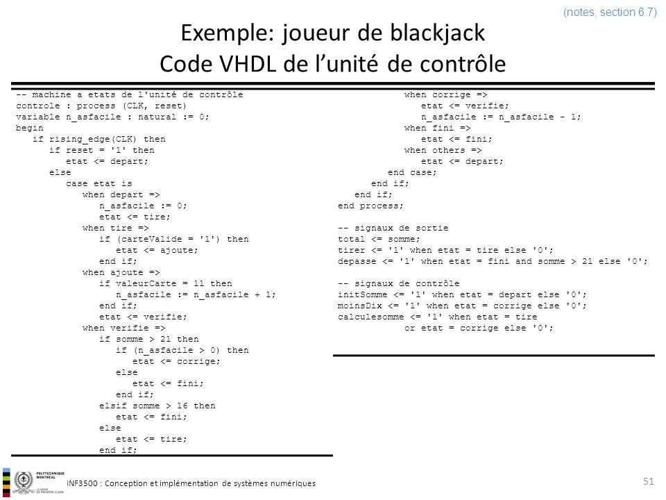 Exemple: joueur de blackjack Code VHDL de l'unité de contrôle