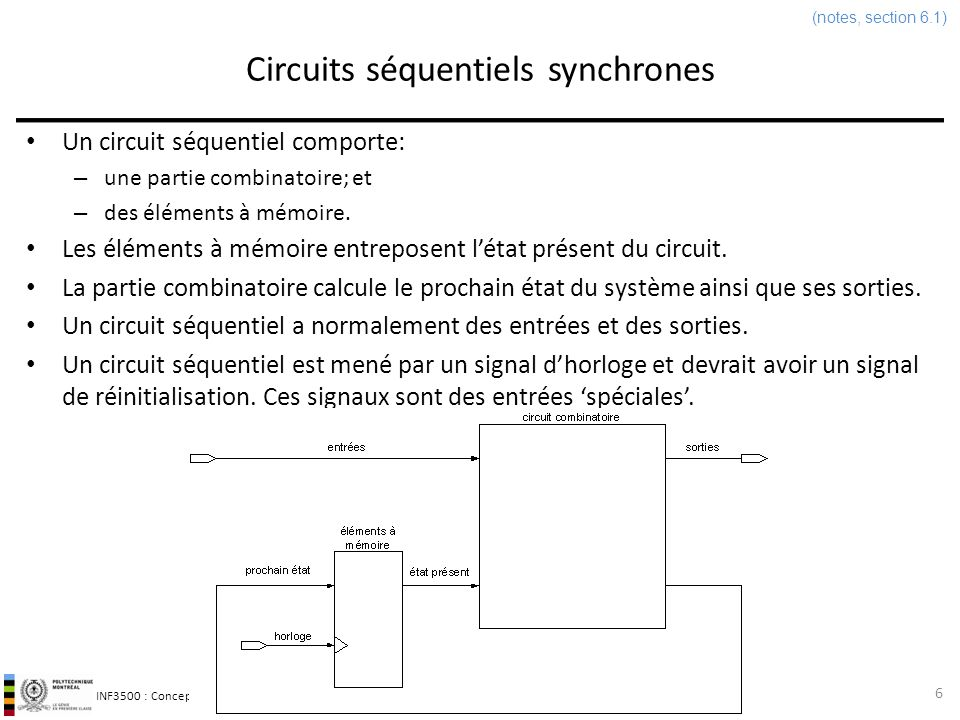 Circuits séquentiels synchrones