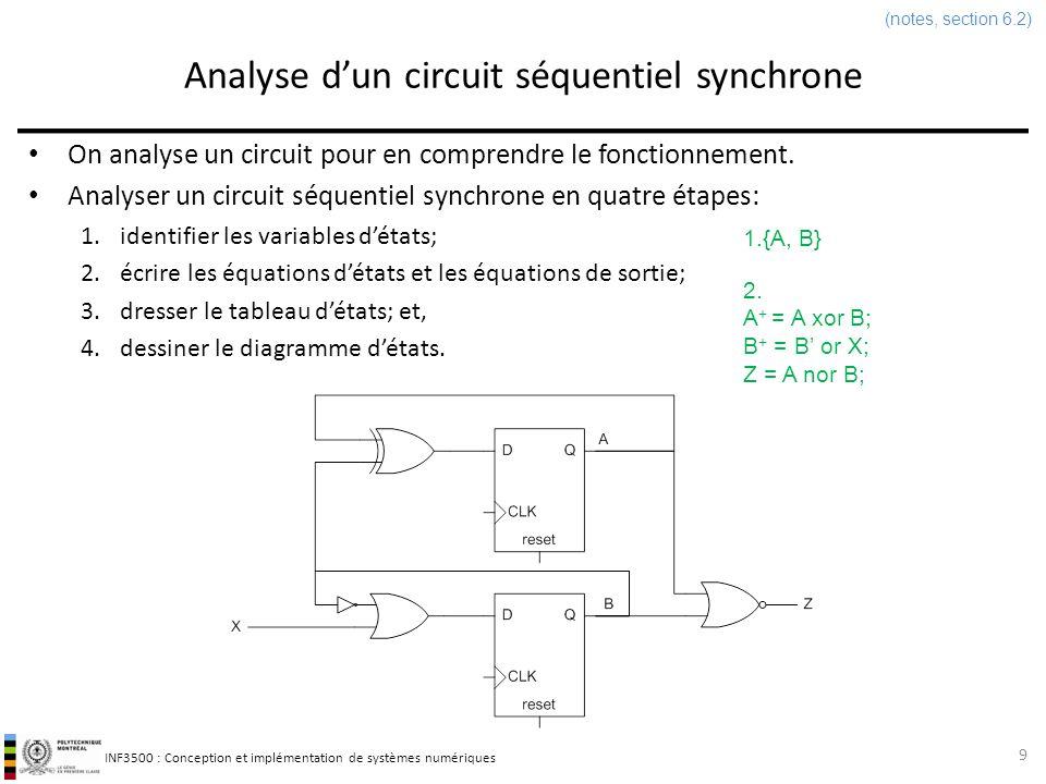 Analyse d'un circuit séquentiel synchrone