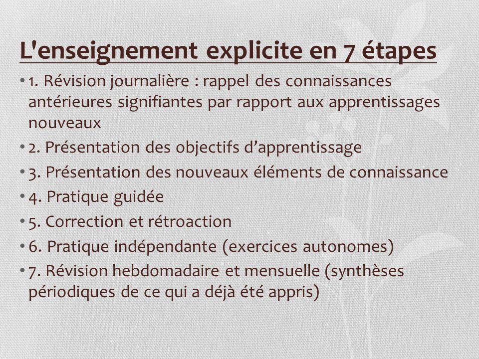 L enseignement explicite en 7 étapes
