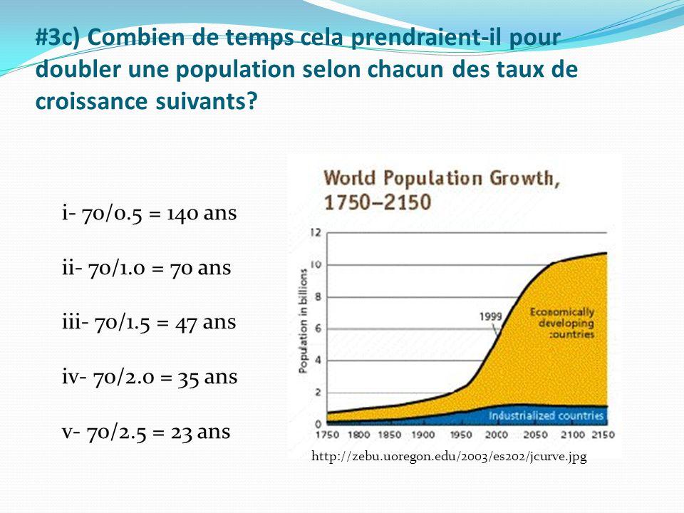 #3c) Combien de temps cela prendraient-il pour doubler une population selon chacun des taux de croissance suivants