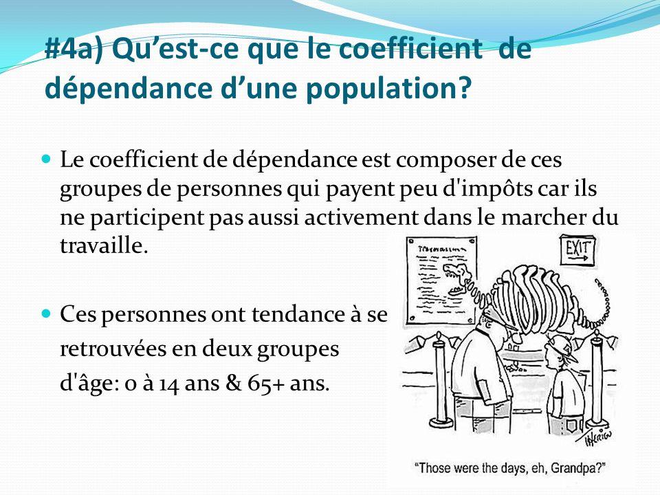 #4a) Qu'est-ce que le coefficient de dépendance d'une population