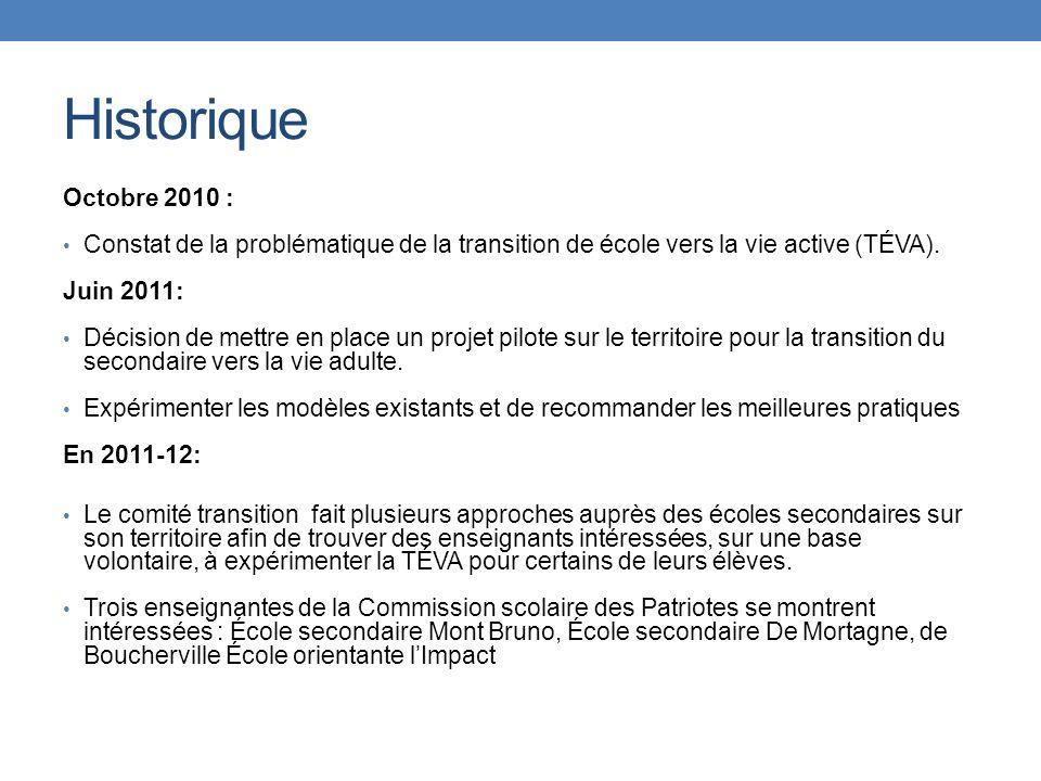 Historique Octobre 2010 : Constat de la problématique de la transition de école vers la vie active (TÉVA).