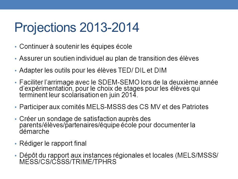 Projections 2013-2014 Continuer à soutenir les équipes école