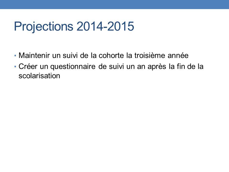 Projections 2014-2015 Maintenir un suivi de la cohorte la troisième année.