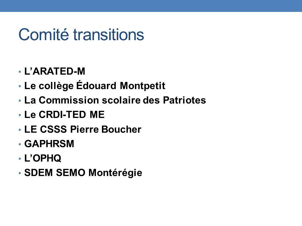 Comité transitions L'ARATED-M Le collège Édouard Montpetit