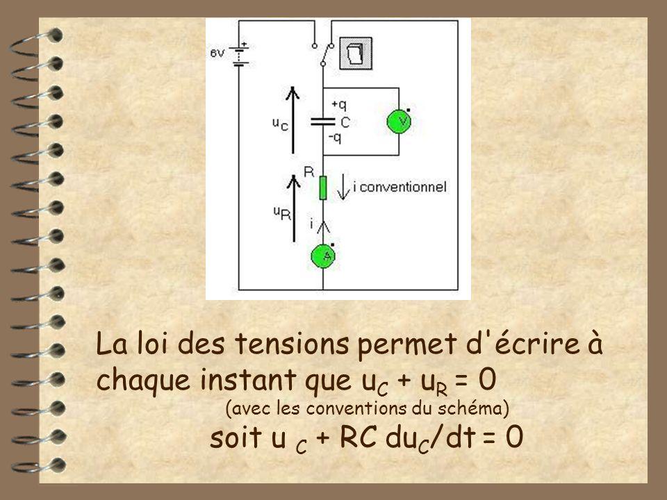 (avec les conventions du schéma) soit u C + RC duC/dt = 0
